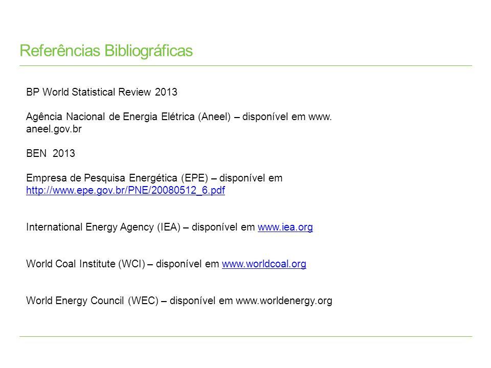 Referências Bibliográficas BP World Statistical Review 2013 Agência Nacional de Energia Elétrica (Aneel) – disponível em www. aneel.gov.br BEN 2013 Em