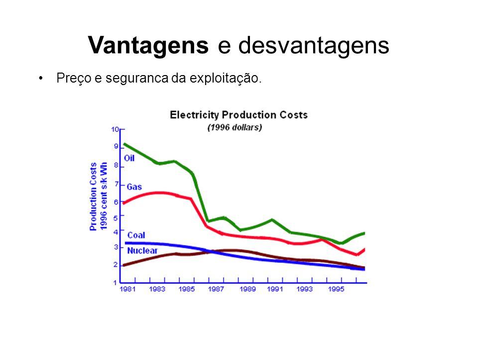 Vantagens e desvantagens Preço e seguranca da exploitação.