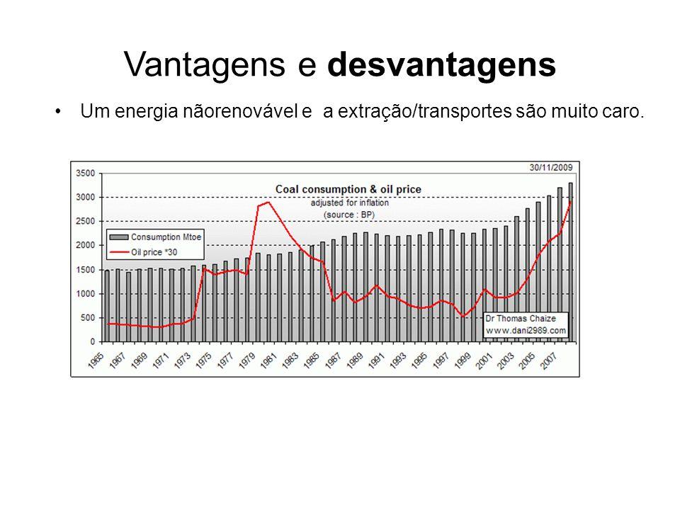 Vantagens e desvantagens Um energia nãorenovável e a extração/transportes são muito caro.
