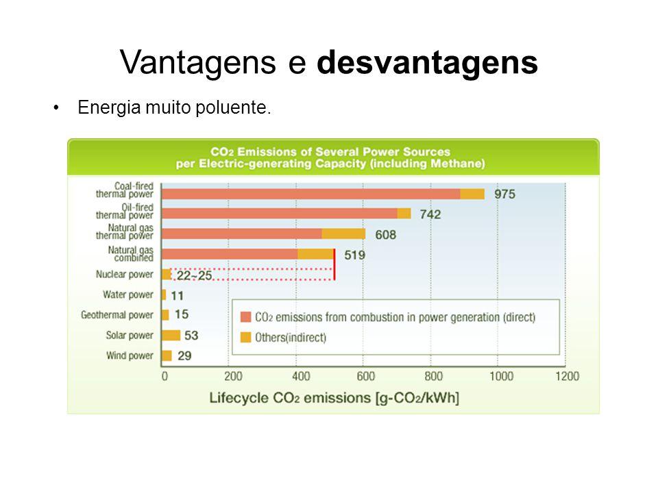 Vantagens e desvantagens Energia muito poluente.