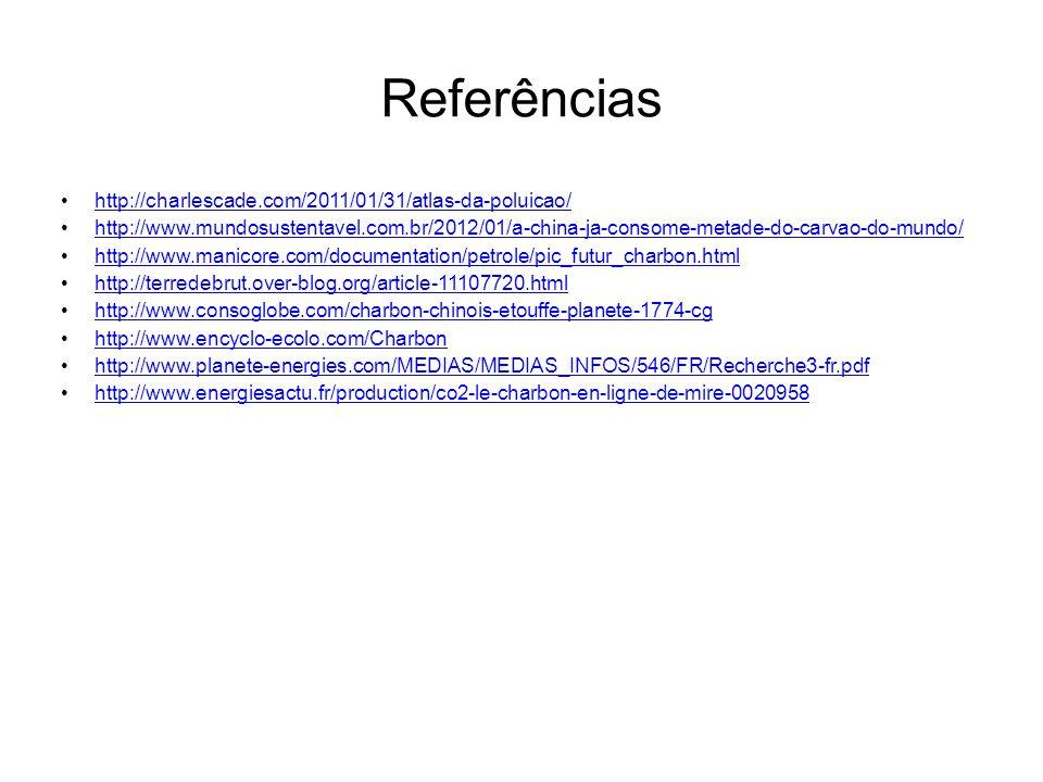 Referências http://charlescade.com/2011/01/31/atlas-da-poluicao/ http://www.mundosustentavel.com.br/2012/01/a-china-ja-consome-metade-do-carvao-do-mun