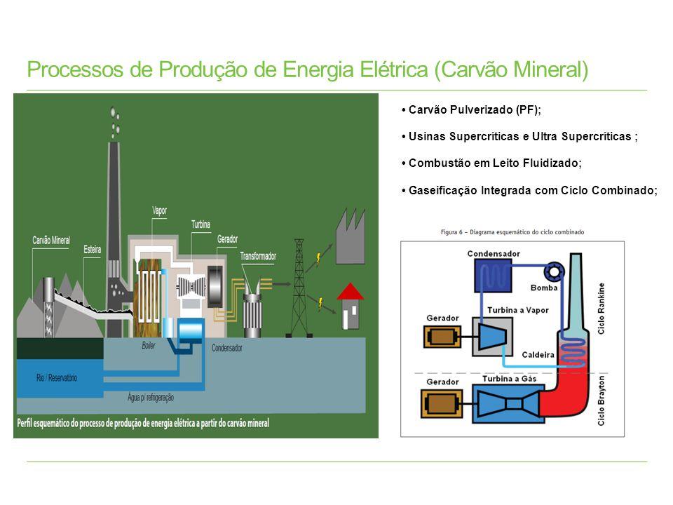 Carvão Pulverizado (PF); Usinas Supercríticas e Ultra Supercríticas ; Combustão em Leito Fluidizado; Gaseificação lntegrada com Ciclo Combinado; Proce