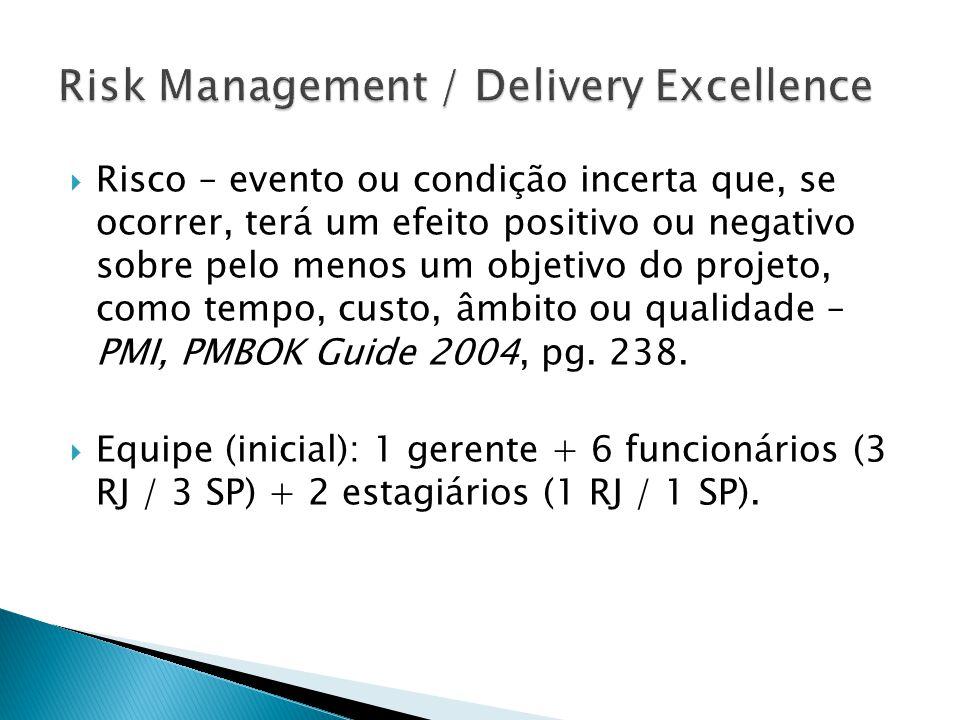 Risco – evento ou condição incerta que, se ocorrer, terá um efeito positivo ou negativo sobre pelo menos um objetivo do projeto, como tempo, custo, âmbito ou qualidade – PMI, PMBOK Guide 2004, pg.