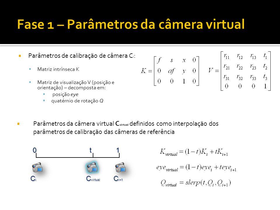 Parâmetros da câmera virtual C virtual definidos como interpolação dos parâmetros de calibração das câmeras de referência CiCiCiCi C i+1 10t Parâmetros de calibração de câmera C i : Matriz intrínseca K Matriz de visualização V (posição e orientação) – decomposta em: posição eye quatérnio de rotação Q C virtual