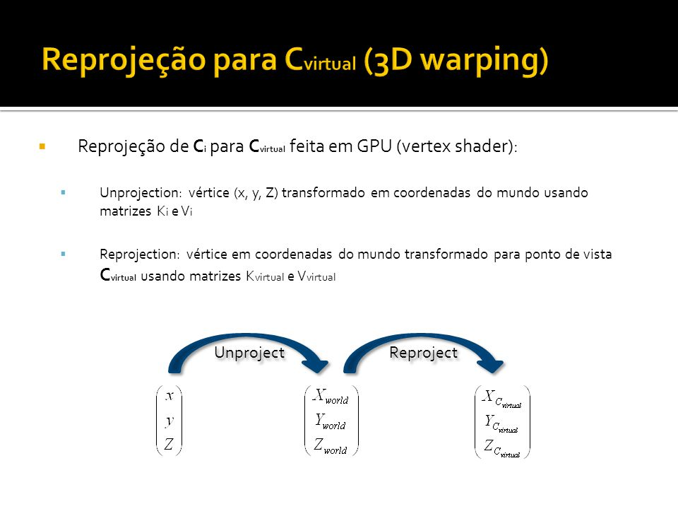 Reprojeção de C i para C virtual feita em GPU (vertex shader): Unprojection: vértice (x, y, Z) transformado em coordenadas do mundo usando matrizes K i e V i Reprojection: vértice em coordenadas do mundo transformado para ponto de vista C virtual usando matrizes K virtual e V virtual Unproject Reproject