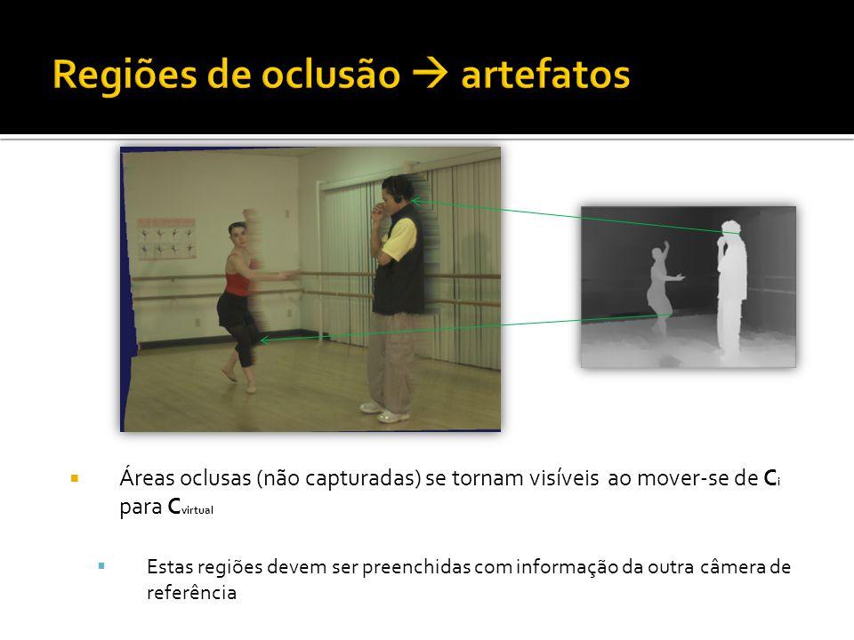 Áreas oclusas (não capturadas) se tornam visíveis ao mover-se de C i para C virtual Estas regiões devem ser preenchidas com informação da outra câmera de referência