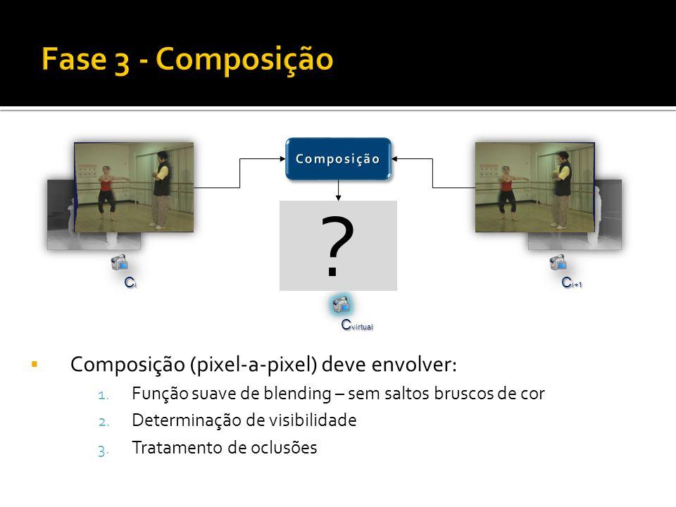 CiCiCiCi C i+1 C virtual . Composição (pixel-a-pixel) deve envolver: 1.