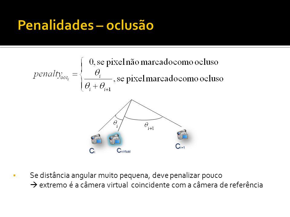 Se distância angular muito pequena, deve penalizar pouco extremo é a câmera virtual coincidente com a câmera de referência CiCiCiCi C i+1 C virtual