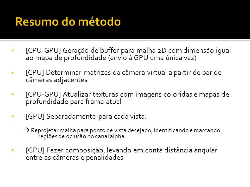 [CPU-GPU] Geração de buffer para malha 2D com dimensão igual ao mapa de profundidade (envio à GPU uma única vez) [CPU] Determinar matrizes da câmera virtual a partir de par de câmeras adjacentes [CPU-GPU] Atualizar texturas com imagens coloridas e mapas de profundidade para frame atual [GPU] Separadamente para cada vista: Reprojetar malha para ponto de vista desejado, identificando e marcando regiões de oclusão no canal alpha [GPU] Fazer composição, levando em conta distância angular entre as câmeras e penalidades