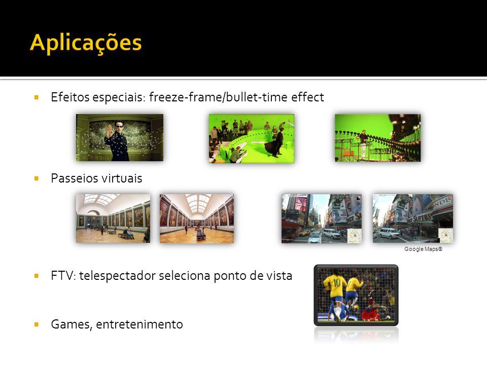 CiCiCiCi C i+1 C virtual Pixels marcados como oclusos Pixels mais distantes de C virtual em uma câmera em relação a outra