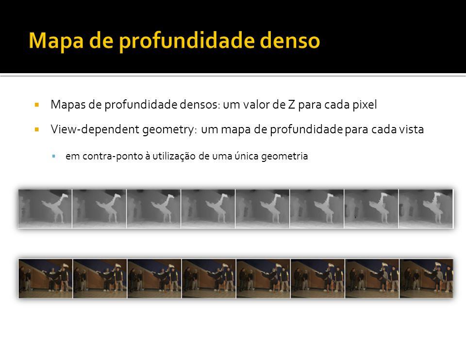 Pesos finais para cada câmera: Depois de normalizar pesos, cor final do pixel p definida como: