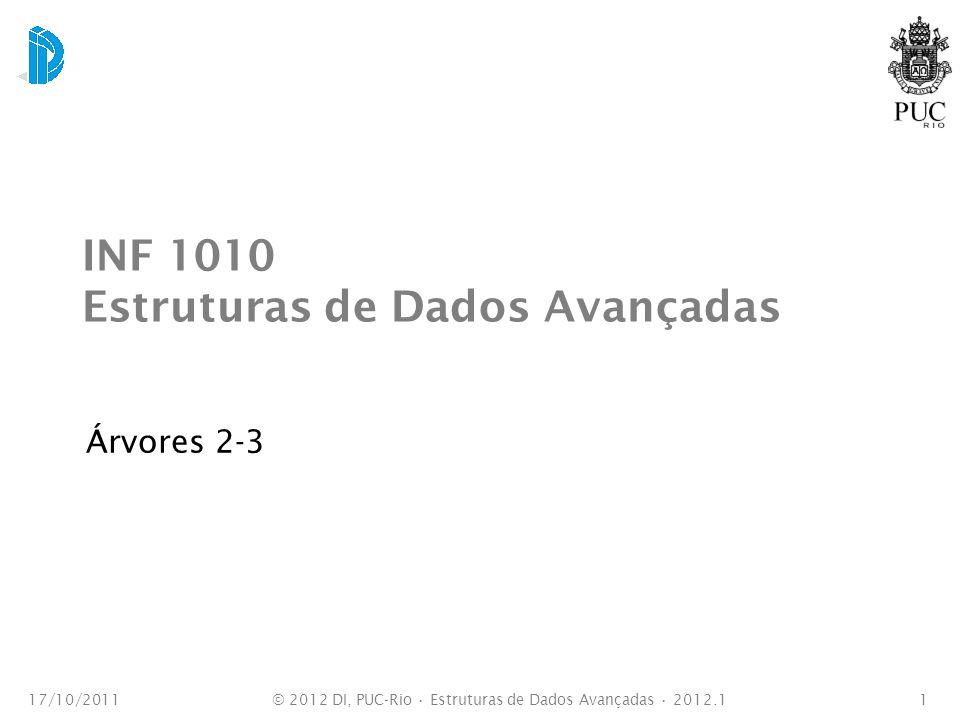 INF 1010 Estruturas de Dados Avançadas Árvores 2-3 17/10/20111© 2012 DI, PUC-Rio Estruturas de Dados Avançadas 2012.1