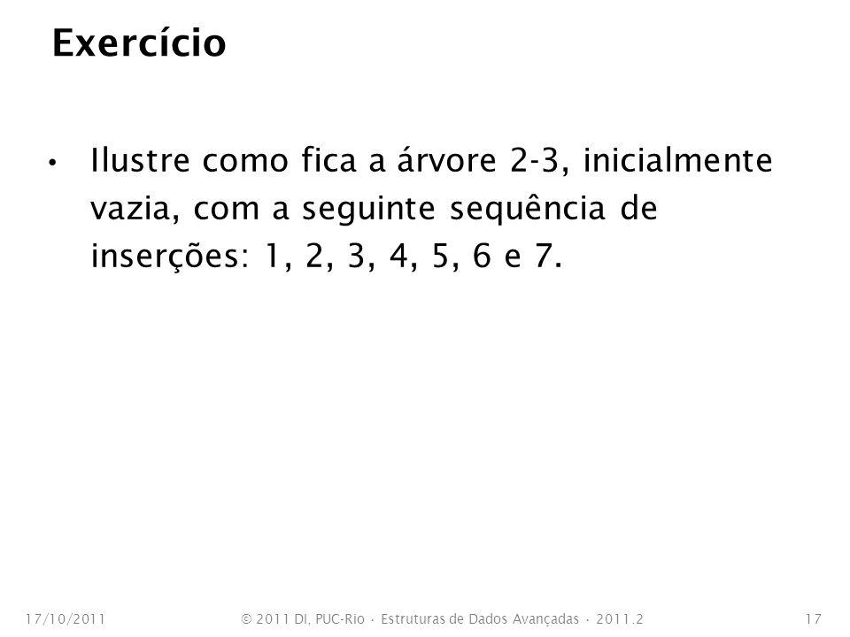Exercício Ilustre como fica a árvore 2-3, inicialmente vazia, com a seguinte sequência de inserções: 1, 2, 3, 4, 5, 6 e 7. 17/10/2011© 2011 DI, PUC-Ri