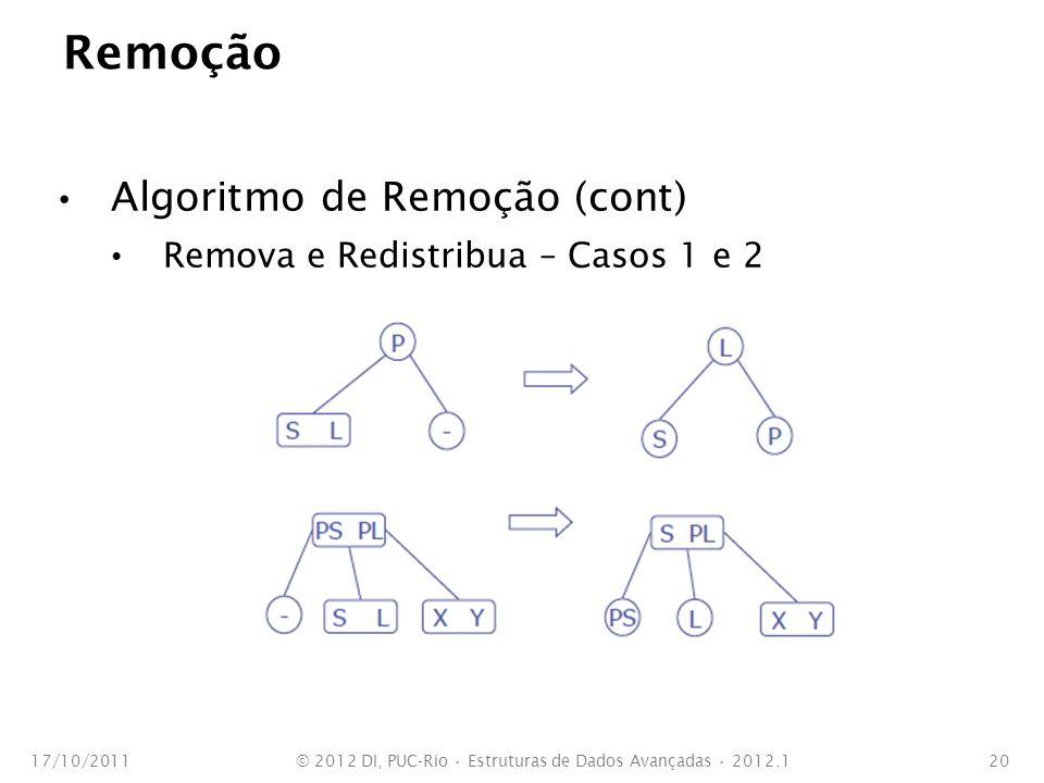 Remoção Algoritmo de Remoção (cont) Remova e Redistribua – Casos 1 e 2 17/10/2011© 2012 DI, PUC-Rio Estruturas de Dados Avançadas 2012.120
