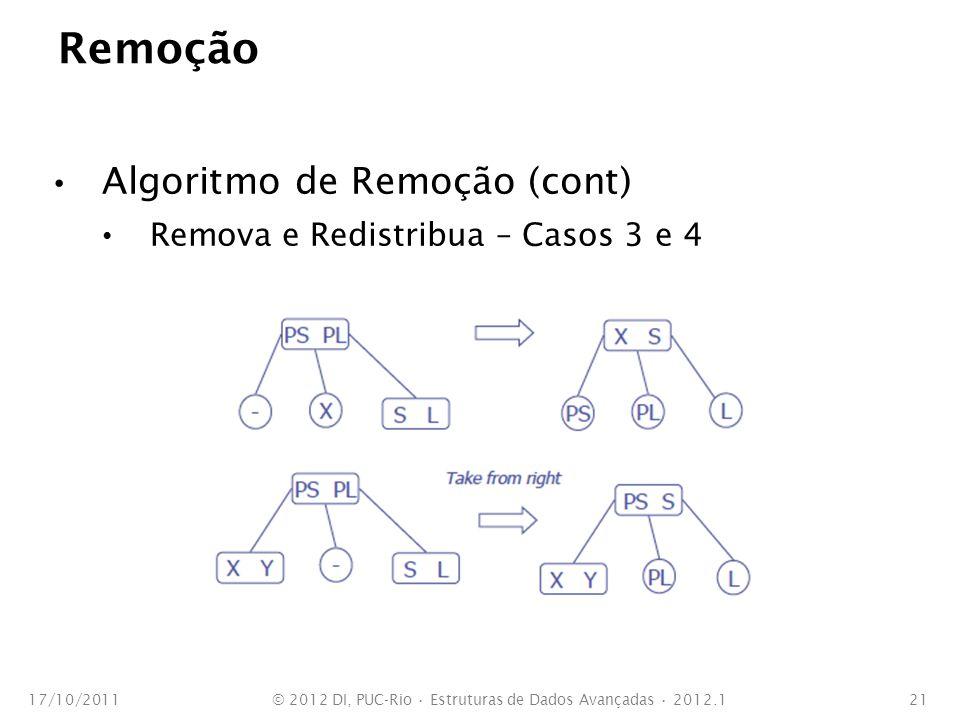 Remoção Algoritmo de Remoção (cont) Remova e Redistribua – Casos 3 e 4 17/10/2011© 2012 DI, PUC-Rio Estruturas de Dados Avançadas 2012.121