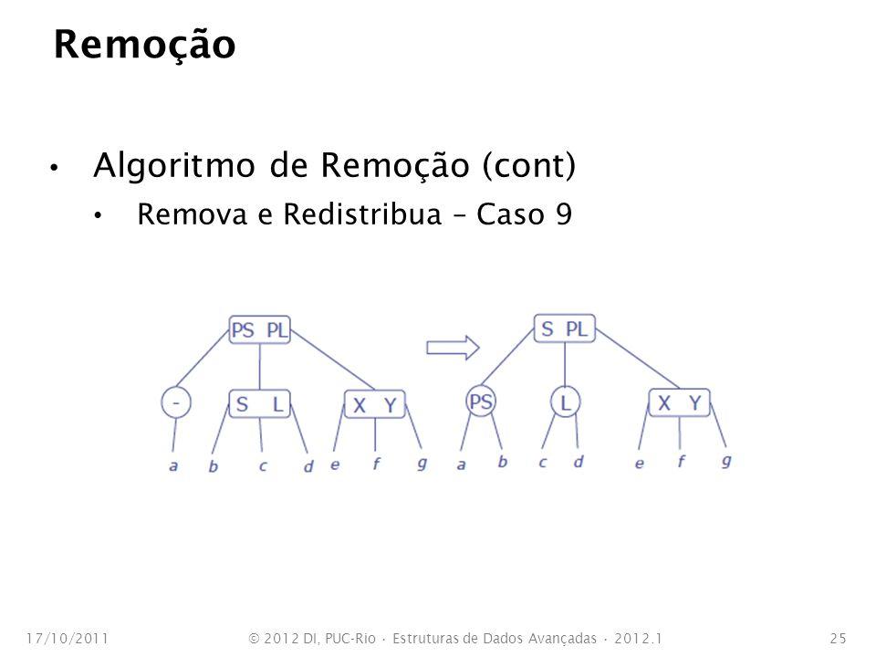 Remoção Algoritmo de Remoção (cont) Remova e Redistribua – Caso 9 17/10/2011© 2012 DI, PUC-Rio Estruturas de Dados Avançadas 2012.125