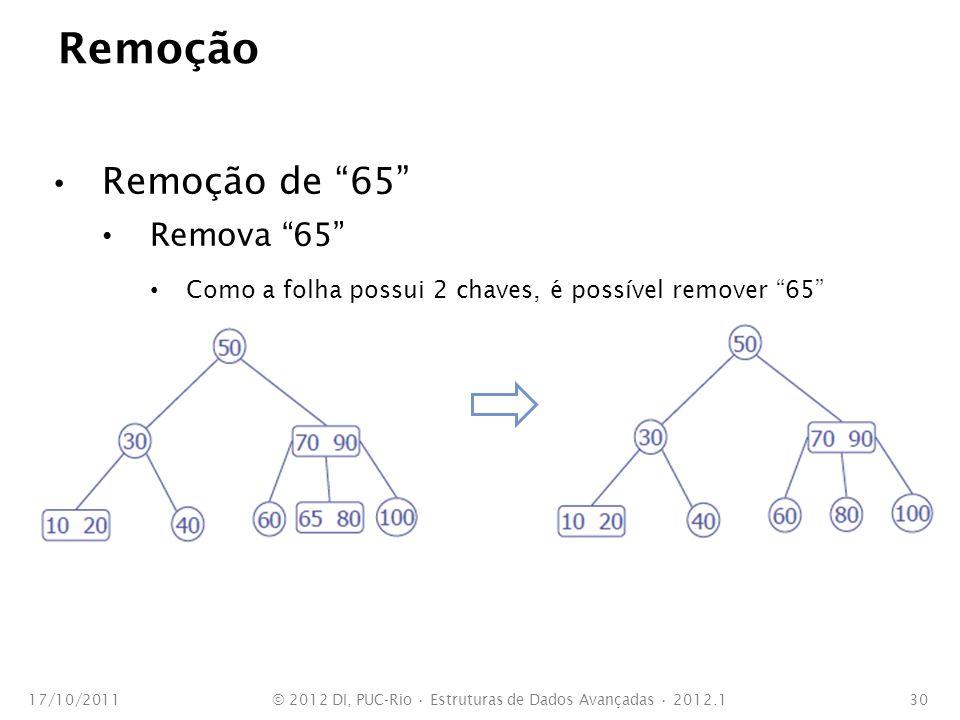 Remoção Remoção de 65 Remova 65 Como a folha possui 2 chaves, é possível remover 65 17/10/2011© 2012 DI, PUC-Rio Estruturas de Dados Avançadas 2012.13