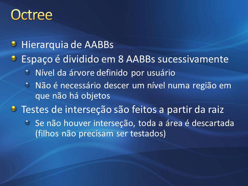 Hierarquia de AABBs Espaço é dividido em 8 AABBs sucessivamente Nível da árvore definido por usuário Não é necessário descer um nível numa região em q