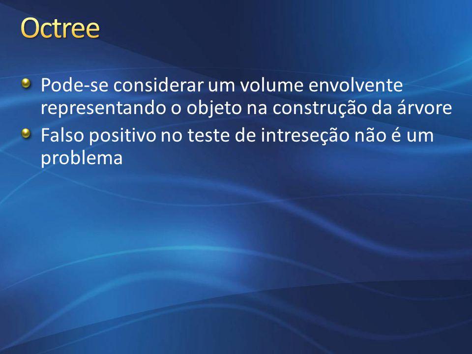 Pode-se considerar um volume envolvente representando o objeto na construção da árvore Falso positivo no teste de intreseção não é um problema