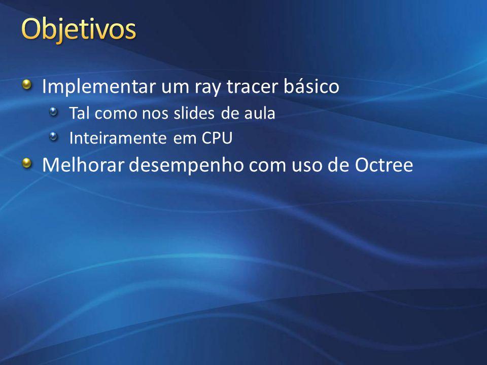 Implementar um ray tracer básico Tal como nos slides de aula Inteiramente em CPU Melhorar desempenho com uso de Octree