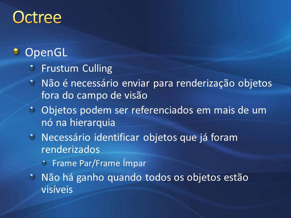 OpenGL Frustum Culling Não é necessário enviar para renderização objetos fora do campo de visão Objetos podem ser referenciados em mais de um nó na hi
