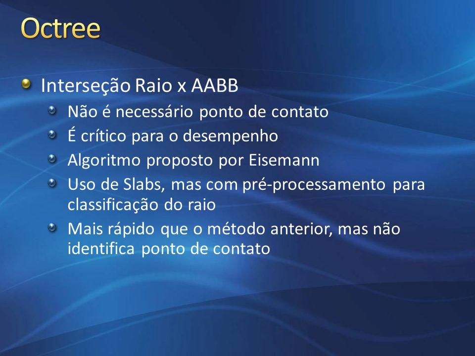 Interseção Raio x AABB Não é necessário ponto de contato É crítico para o desempenho Algoritmo proposto por Eisemann Uso de Slabs, mas com pré-process
