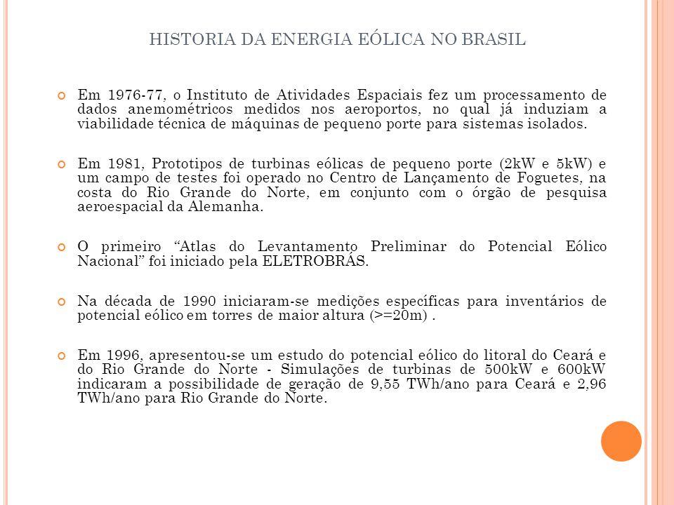 HISTORIA DA ENERGIA EÓLICA NO BRASIL Em 1976-77, o Instituto de Atividades Espaciais fez um processamento de dados anemométricos medidos nos aeroporto