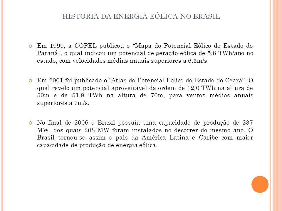 Em 1999, a COPEL publicou o Mapa do Potencial Eólico do Estado do Paraná, o qual indicou um potencial de geração eólica de 5,8 TWh/ano no estado, com velocidades médias anuais superiores a 6,5m/s.