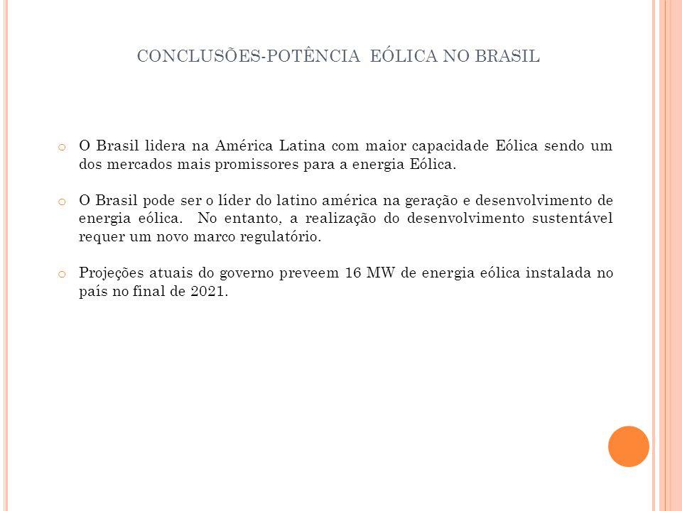 o O Brasil lidera na América Latina com maior capacidade Eólica sendo um dos mercados mais promissores para a energia Eólica. o O Brasil pode ser o lí