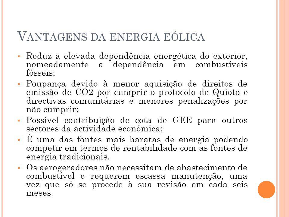 V ANTAGENS DA ENERGIA EÓLICA Reduz a elevada dependência energética do exterior, nomeadamente a dependência em combustíveis fósseis; Poupança devido à menor aquisição de direitos de emissão de CO2 por cumprir o protocolo de Quioto e directivas comunitárias e menores penalizações por não cumprir; Possível contribuição de cota de GEE para outros sectores da actividade económica; É uma das fontes mais baratas de energia podendo competir em termos de rentabilidade com as fontes de energia tradicionais.
