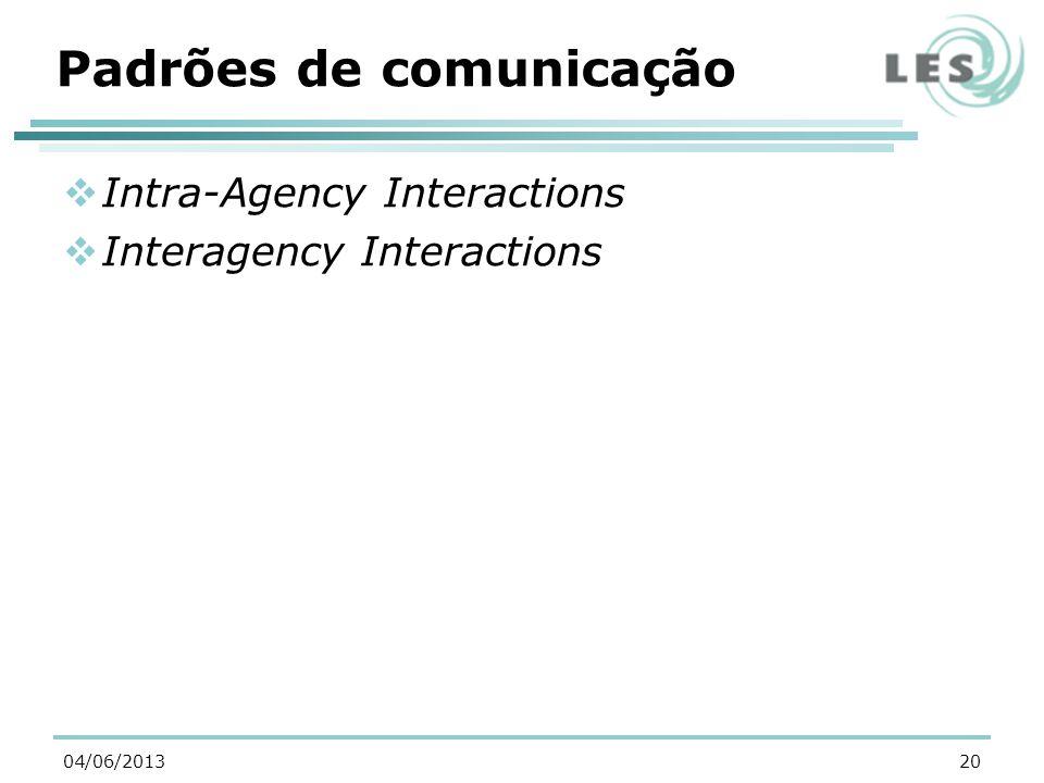 Padrões de comunicação Intra-Agency Interactions Interagency Interactions 2004/06/2013