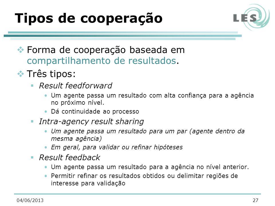 Tipos de cooperação Forma de cooperação baseada em compartilhamento de resultados.