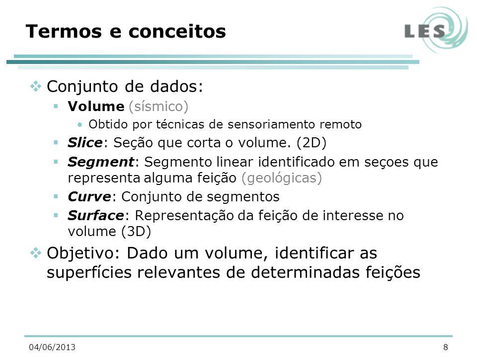 Termos e conceitos Conjunto de dados: Volume (sísmico) Obtido por técnicas de sensoriamento remoto Slice: Seção que corta o volume.