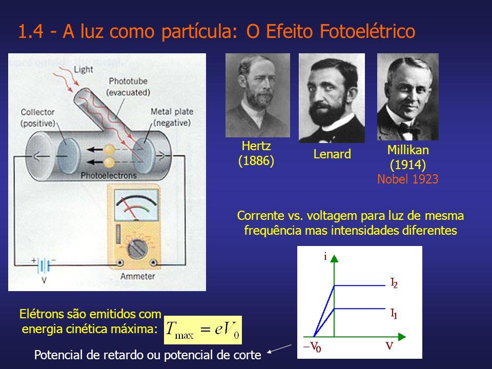 1.4 - A luz como partícula: O Efeito Fotoelétrico Hertz (1886) Lenard Millikan (1914) Nobel 1923 Corrente vs.