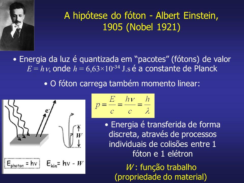 A hipótese do fóton - Albert Einstein, 1905 (Nobel 1921) Energia da luz é quantizada em pacotes (fótons) de valor E = h, onde h = 6,63×10 -34 J.s é a constante de Planck O fóton carrega também momento linear: Energia é transferida de forma discreta, através de processos individuais de colisões entre 1 fóton e 1 elétron W W W : função trabalho (propriedade do material)