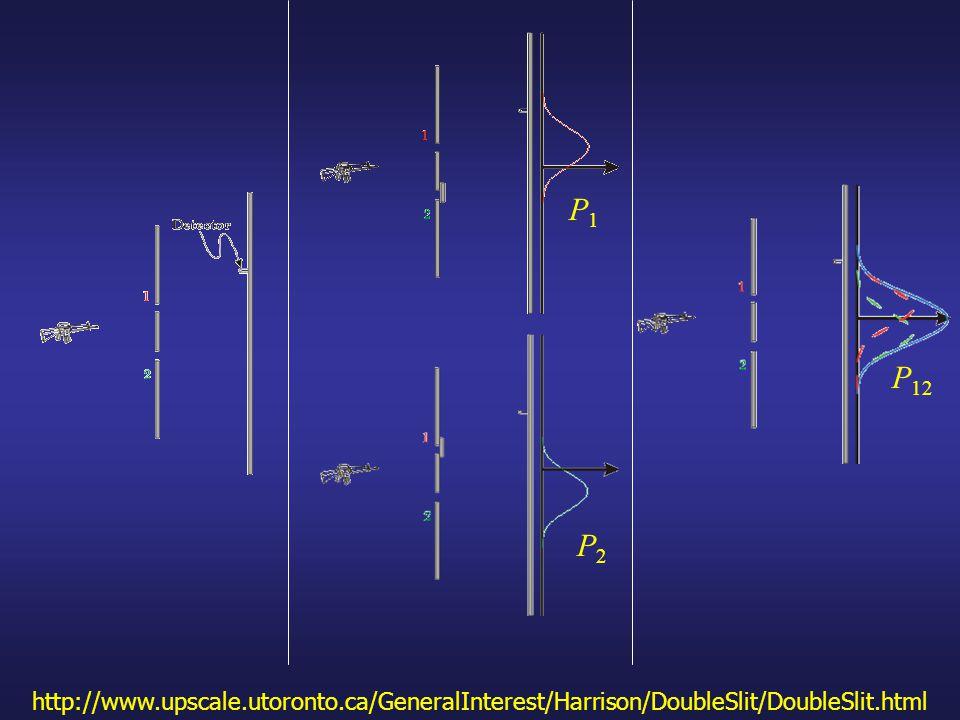 1.3 - A experiência de fenda dupla com ondas Fonte Anteparo Detetor móvel xx I1I1 I2I2 I 12 Ondas podem ter qualquer intensidade: contínua, não discreta.