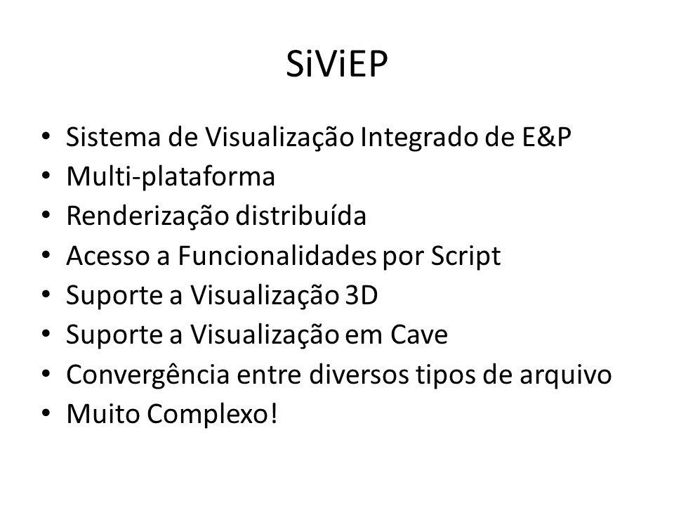 SiViEP Sistema de Visualização Integrado de E&P Multi-plataforma Renderização distribuída Acesso a Funcionalidades por Script Suporte a Visualização 3D Suporte a Visualização em Cave Convergência entre diversos tipos de arquivo Muito Complexo!
