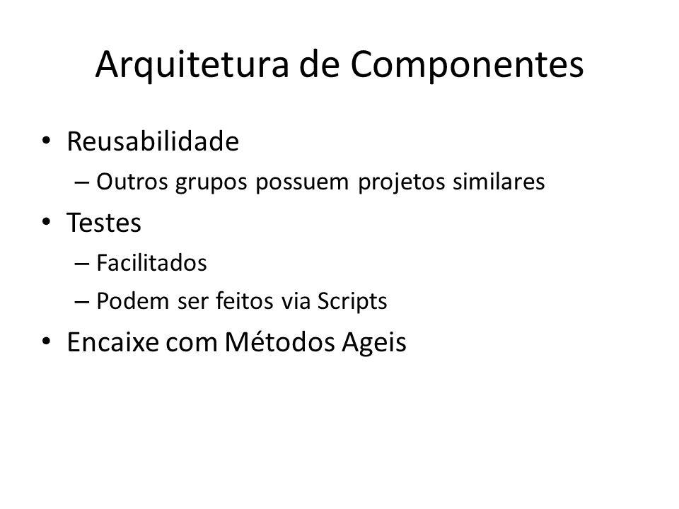 Arquitetura de Componentes Reusabilidade – Outros grupos possuem projetos similares Testes – Facilitados – Podem ser feitos via Scripts Encaixe com Métodos Ageis