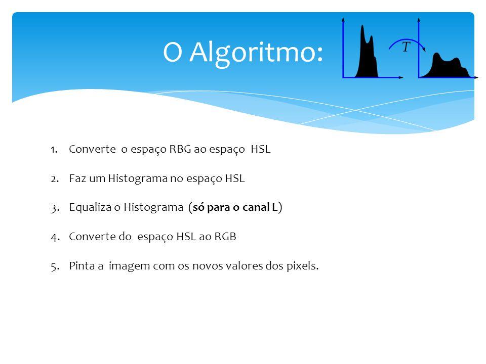 O Algoritmo: 1.Converte o espaço RBG ao espaço HSL 2.Faz um Histograma no espaço HSL 3.Equaliza o Histograma (só para o canal L) 4.Converte do espaço HSL ao RGB 5.Pinta a imagem com os novos valores dos pixels.