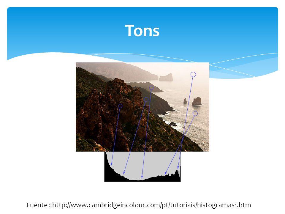 Tons Fuente : http://www.cambridgeincolour.com/pt/tutoriais/histogramas1.htm