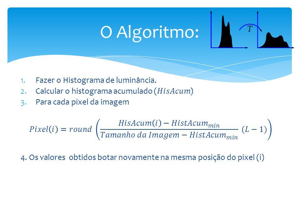 O Algoritmo: