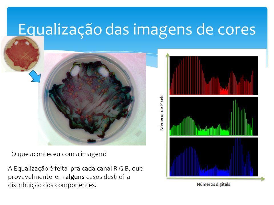 Equalização das imagens de cores Qual é a solução.