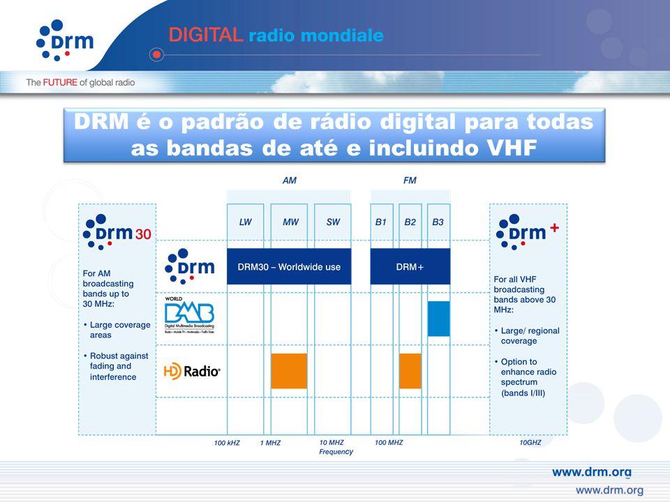 DRM é o padrão de rádio digital para todas as bandas de até e incluindo VHF