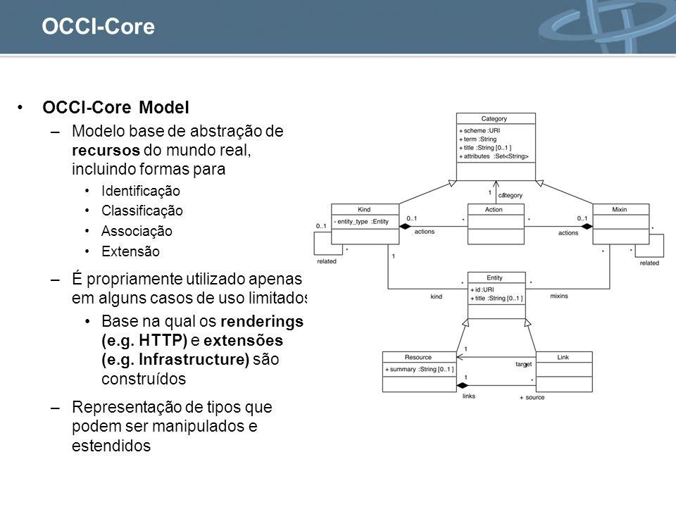 OCCI-Core Model –Modelo base de abstração de recursos do mundo real, incluindo formas para Identificação Classificação Associação Extensão –É propriamente utilizado apenas em alguns casos de uso limitados Base na qual os renderings (e.g.