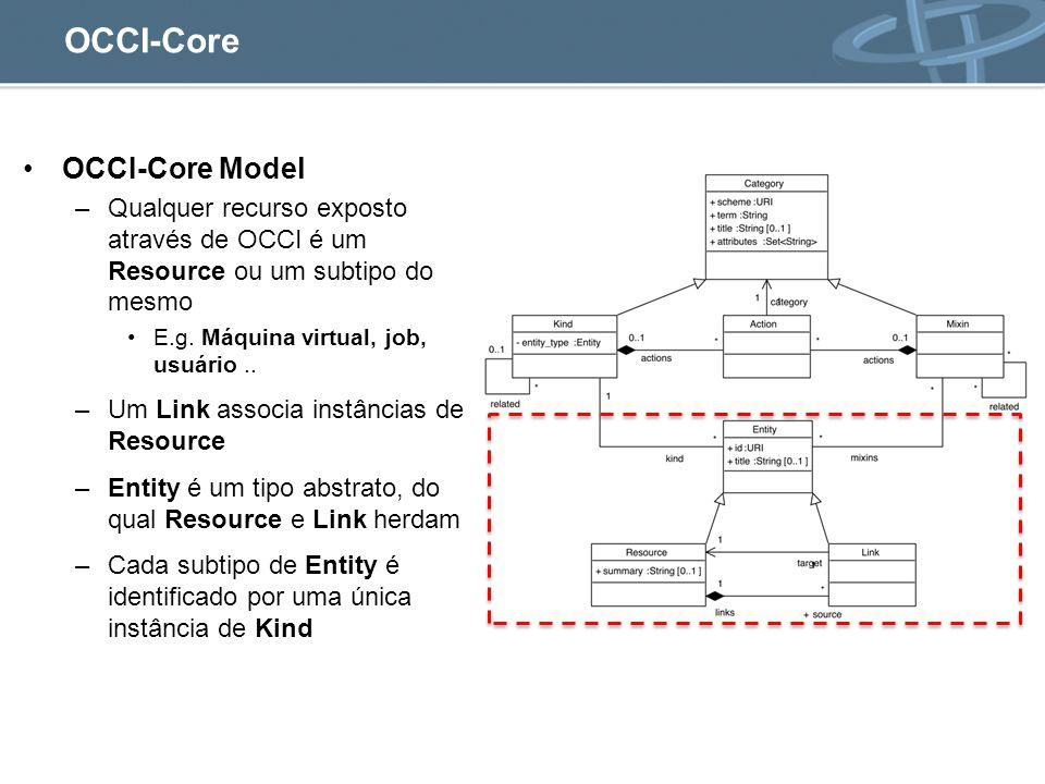 OCCI-Core OCCI-Core Model –Qualquer recurso exposto através de OCCI é um Resource ou um subtipo do mesmo E.g.