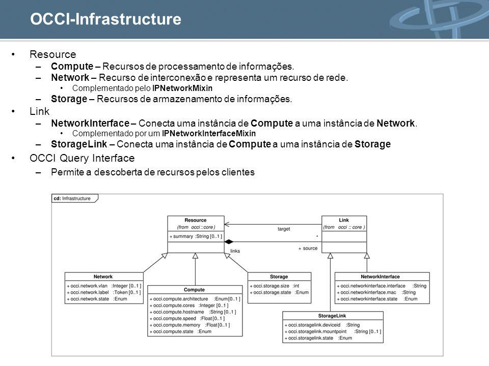 OCCI-Infrastructure Resource –Compute – Recursos de processamento de informações.