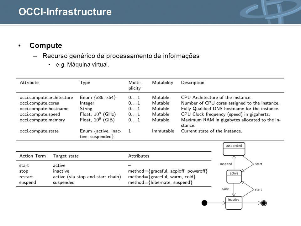 OCCI-Infrastructure Compute –Recurso genérico de processamento de informações e.g. Máquina virtual.