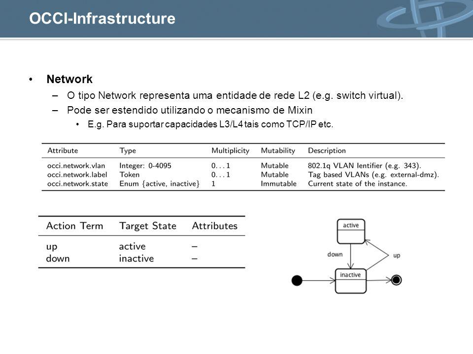 OCCI-Infrastructure Network –O tipo Network representa uma entidade de rede L2 (e.g.