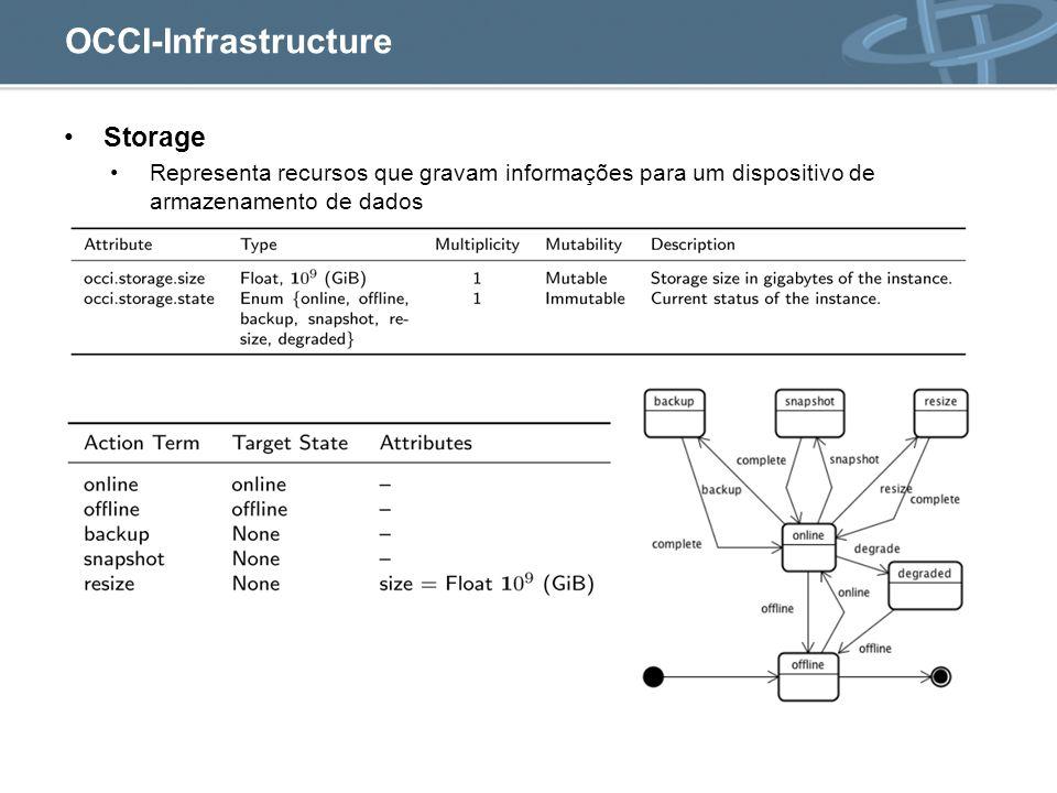 OCCI-Infrastructure Storage Representa recursos que gravam informações para um dispositivo de armazenamento de dados