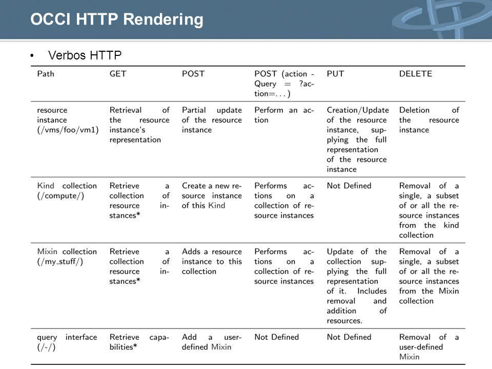 OCCI HTTP Rendering Verbos HTTP
